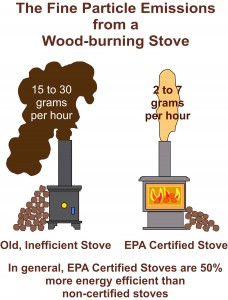 old_stove_versus_new_stove