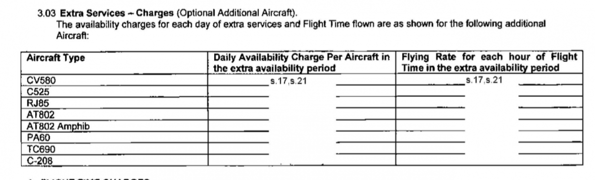BC Wildfire Tanker Cost FOI – The Devil is in the -redacted- Details